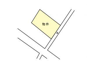 売地03-03(一般媒介)南箕輪村沢尻 831.6万円